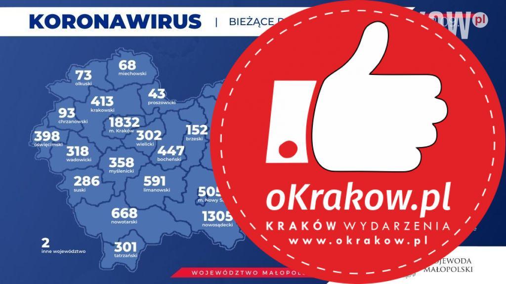 1 2 - Aktualne dane o koronawirusie w Województwie Małopolskim