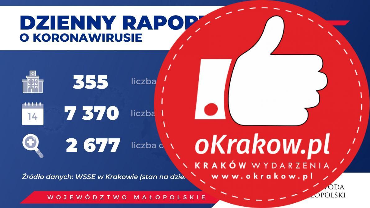 a - Koronawirus w Małopolsce, bieżące informacje!