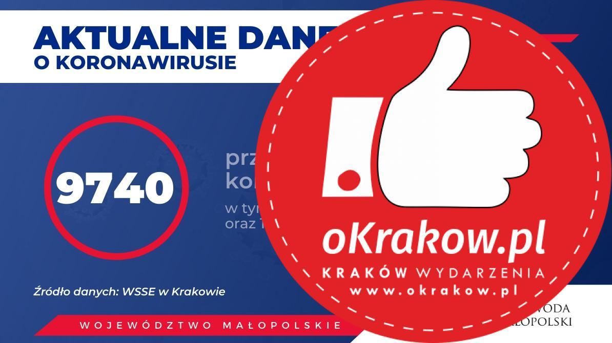 b - Koronawirus w Małopolsce, bieżące informacje!