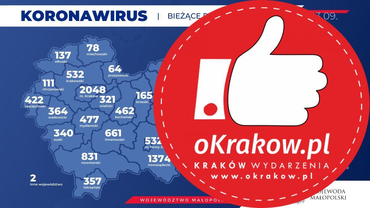 c 1 - Środa 23 września, bieżące informacje dotyczące koronawirusa w małopolsce