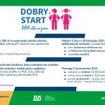 infografika dobry start 300 info ogolne 2 150x150 - Można już składać wnioski o 300 plus